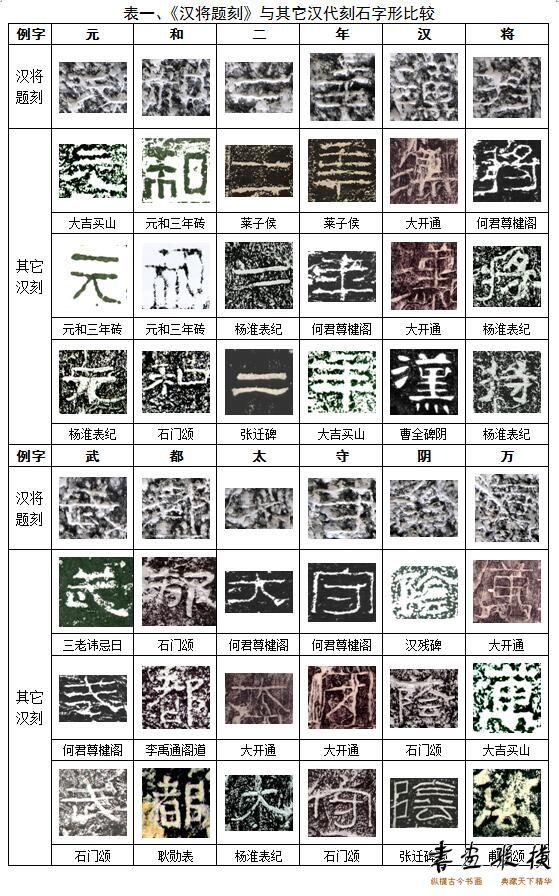 《汉将题刻》与其他汉代刻石字形比较
